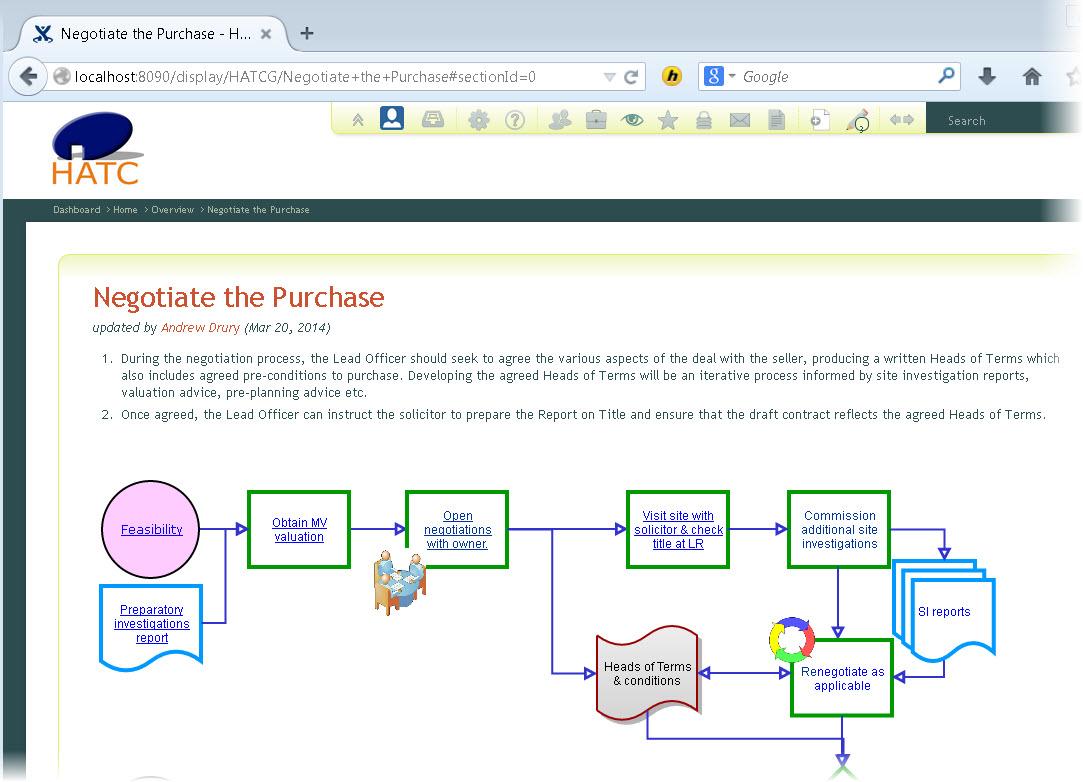 HATC Wiki page